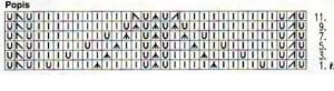 ple-vzo-002-graf