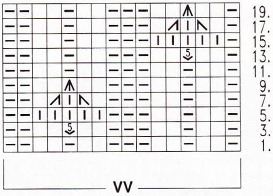 vzor 13-graf