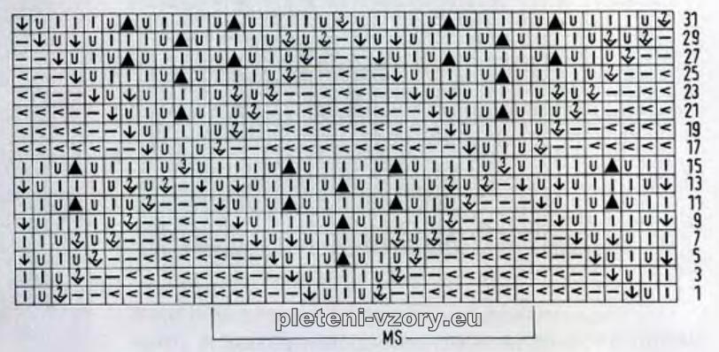 vzor 18-graf