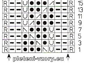 vzor 7-graf