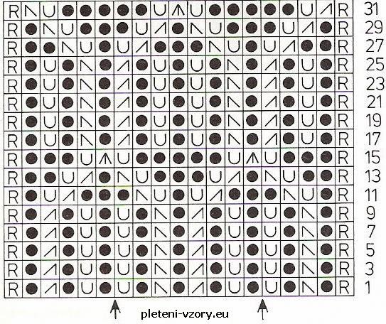 vzor03-graf
