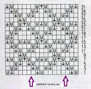 vzor04-graf