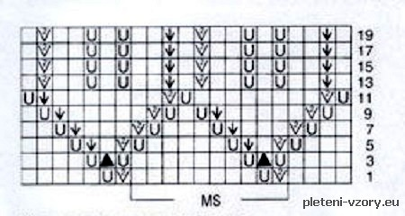 vzor 20-graf
