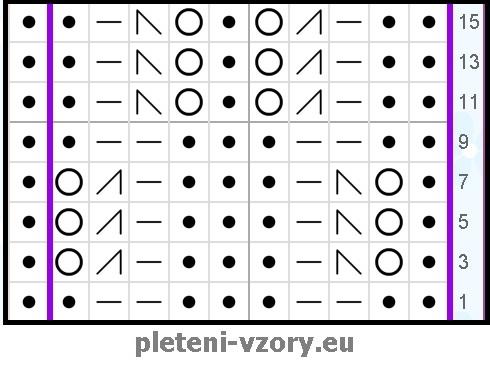 vzor 23-graf