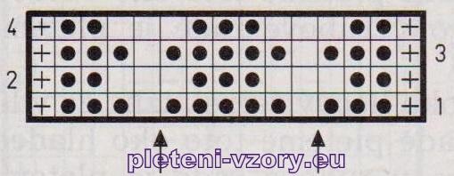 vzor 27-graf