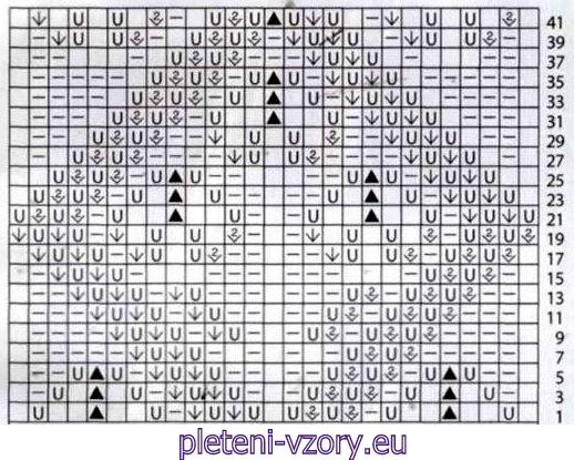 vzor 35-graf