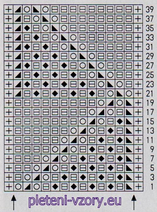 vzor 36-graf
