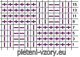 vzor 49-graf