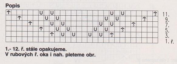 vzor-64-p