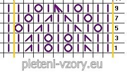 vzor 81-pv