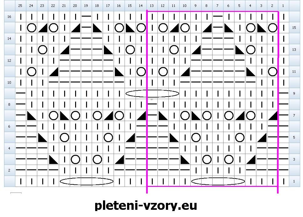 vzor 06-graf